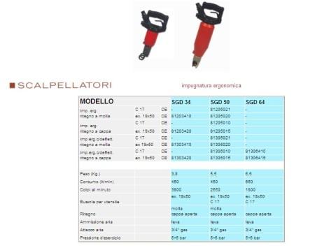 Scalpellatori pneumatici manuali Sclaverano